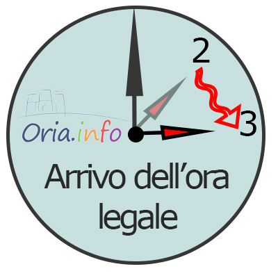 cambio-ora-orario-legale